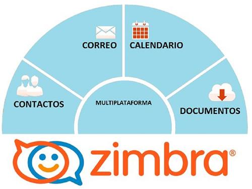 Correo Zimbra en el Perú