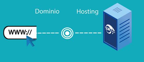 Los mejores planes de hosting y dominio en Perú